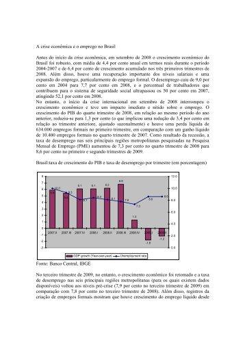 Leia trecho do relatório sobre o Brasil - Organização Internacional ...