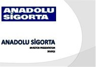 As of 31.03.2010 - Anadolu Sigorta