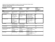 Addendum 3 Rectal Grading Table for Use in Microbicide Studies ...