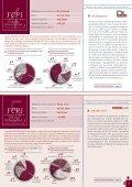 l'edito fonds ALTO INVEST - Haussmann Patrimoine - Page 5