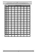 caratteristiche costruttive construction data ... - Plastorgomma - Page 4