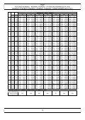caratteristiche costruttive construction data ... - Plastorgomma - Page 5