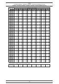 caratteristiche costruttive construction data ... - Plastorgomma - Page 6