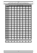 caratteristiche costruttive construction data ... - Plastorgomma - Page 7