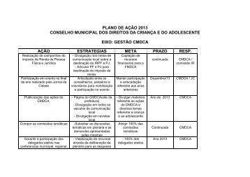 PLANO DE AÇÃO 2012 - Prefeitura Municipal de Bauru