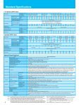 X200 Series Variable Frequency Drive | Industrial ... - Dart Controls - Page 4