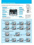 X200 Series Variable Frequency Drive | Industrial ... - Dart Controls - Page 6