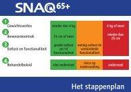 SNAQ 65+ - BTSG