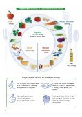 A Glance at Meal Planning for people with Diabetes - Page 4