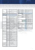 LSA-30/LSA-132/LSA-265 - Page 7