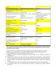 Paper Tobago Wastewater Study (2).pdf - Caribbean Environment ... - Page 4