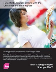 Shopper 360 - TNS Canada