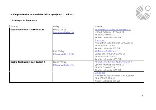 Goethe Zertifikat B1 Zer
