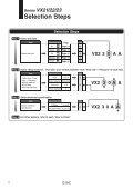 Series VX21/22/23 - SMC ETech - Page 6