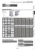 Series VX21/22/23 - SMC ETech - Page 7