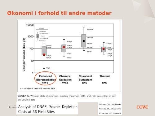 Oprensning af fri fase med biologisk metode - ATV - Jord og ...