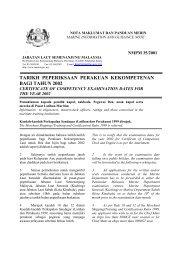 Sijil Peperiksaan Kompetensi Tarikh Bagi Tahun 2002
