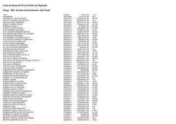 Lista de Notas da Prova Prática de Digitação - Crefito