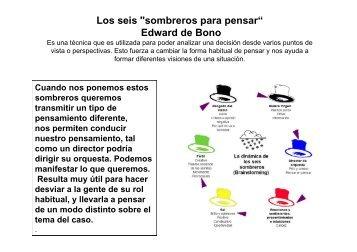 "Los seis ""sombreros para pensar"" Edward de Bono"