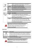 EW-7428HCn Quick Installation Guide - Edimax - Page 3