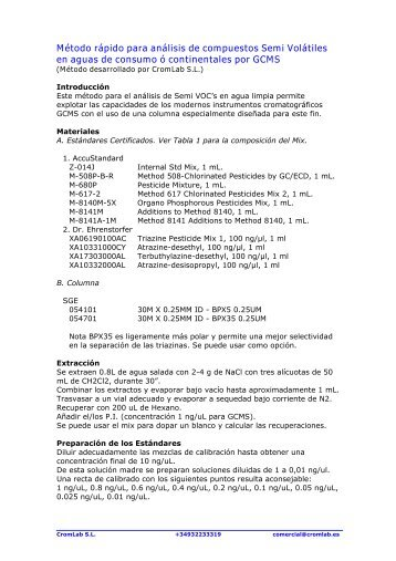 Método rápido para análisis de compuestos Semi Volátiles - Cromlab
