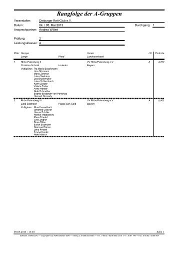 Ergebnis-Übersicht Volti Dieburg 2013 - Voltigieren in Hessen