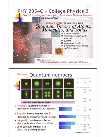 Quantum Theory of Atoms, Molecules, and Solids
