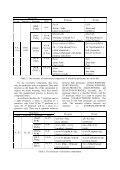 A Computational Linguistics Study of Compound ... - LEXiTRON - Page 5