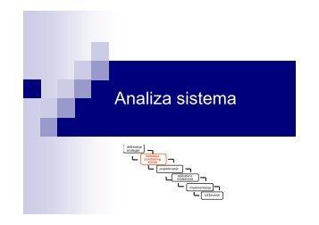 Analiza sistema