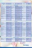 """Grindeks"" medications – effective solutions for good health! - Page 2"