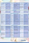 """Grindeks"" medications – effective solutions for good health! - Page 3"