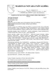 Protokols - Madona.lv
