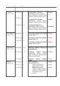 SCHEDULE TROPICAL, TRAVEL AND MIGRATION MEDICINE ... - Page 3