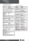 Technische Informationen zum EIB/SMI-Aktor.pdf - Becker-Antriebe ... - Page 3