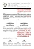 proposte di modifiche al codice dei contratti pubblici e al relativo ... - Page 7