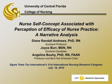 Nurse Self-Concept Associated with Perception of Efficacy of ... - IUPUI