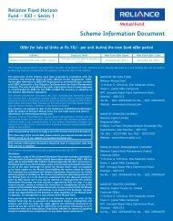 Scheme Information Document - Reliance Mutual Fund