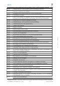 SPOORVRIJMELDING EN DOORRITREGISTRATIE ... - Infrabel - Page 4