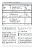 18.01.2008 nr 105/528 - Instytut Medycyny Pracy im. prof. J. Nofera - Page 3