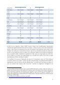 Etude comparative des politiques des membres du REFRAM en ... - Page 5