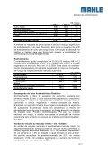 2º Trimestre de 2010 - mahle - Page 6