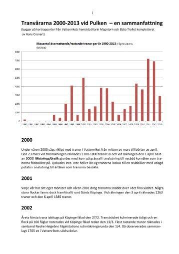 Tranvårarna 2000-2013 vid Pulken – en sammanfattning