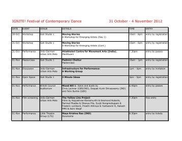 IGNITE! Festival of Contemporary Dance 31 October - 4 November ...
