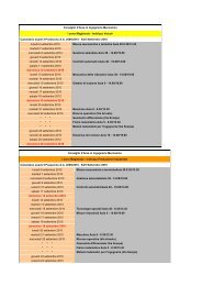 Indirizzo Veicoli Calendario esami III^sessione AA 2009/2010
