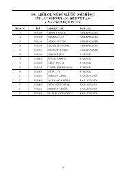 DSİ 1. Bölge Müdürlüğü Daimi İşçi Alımı Sınav Sonuçları