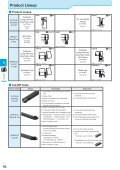 Cut-Off Toolholders (for 2-edge insert) - Page 2