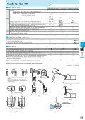 Cut-Off Toolholders (for 2-edge insert) - Page 3