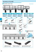 Cut-Off Toolholders (for 2-edge insert) - Page 4