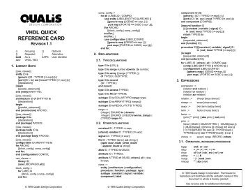 VHDL QUICK REFERENCE CARD - Eda-stds.org
