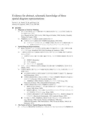 free magazines from miwalab.cog.human.nagoya.u.ac.jp, schematic